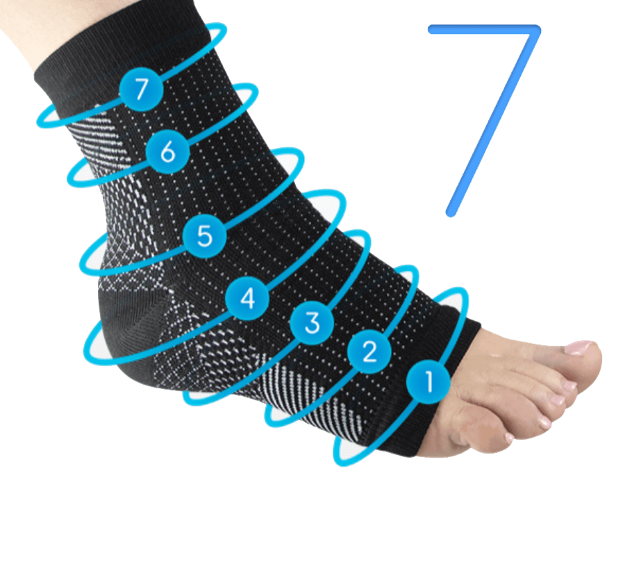 pain relief plantar fasciitis socks foot compression sleeves